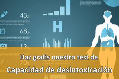 test de desintoxicación